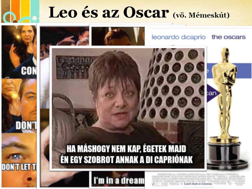 Free Powerpoint Templates Leo és az Oscar (vö. Mémeskút)