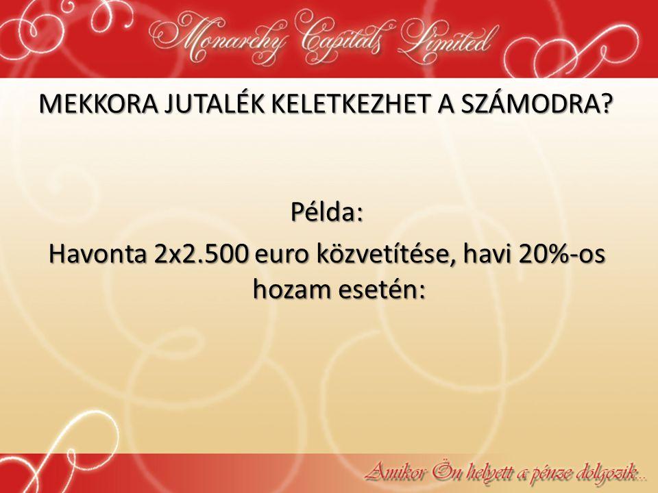 MEKKORA JUTALÉK KELETKEZHET A SZÁMODRA? Példa: Havonta 2x2.500 euro közvetítése, havi 20%-os hozam esetén: