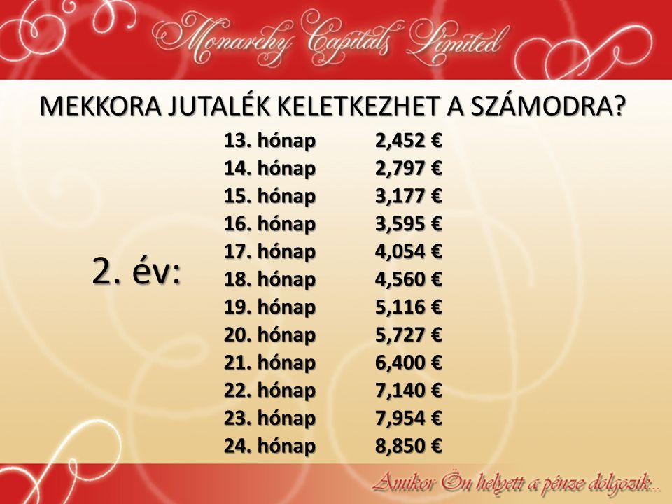 2. év: 13. hónap 2,452 € 14. hónap 2,797 € 15. hónap 3,177 € 16. hónap 3,595 € 17. hónap 4,054 € 18. hónap 4,560 € 19. hónap 5,116 € 20. hónap 5,727 €