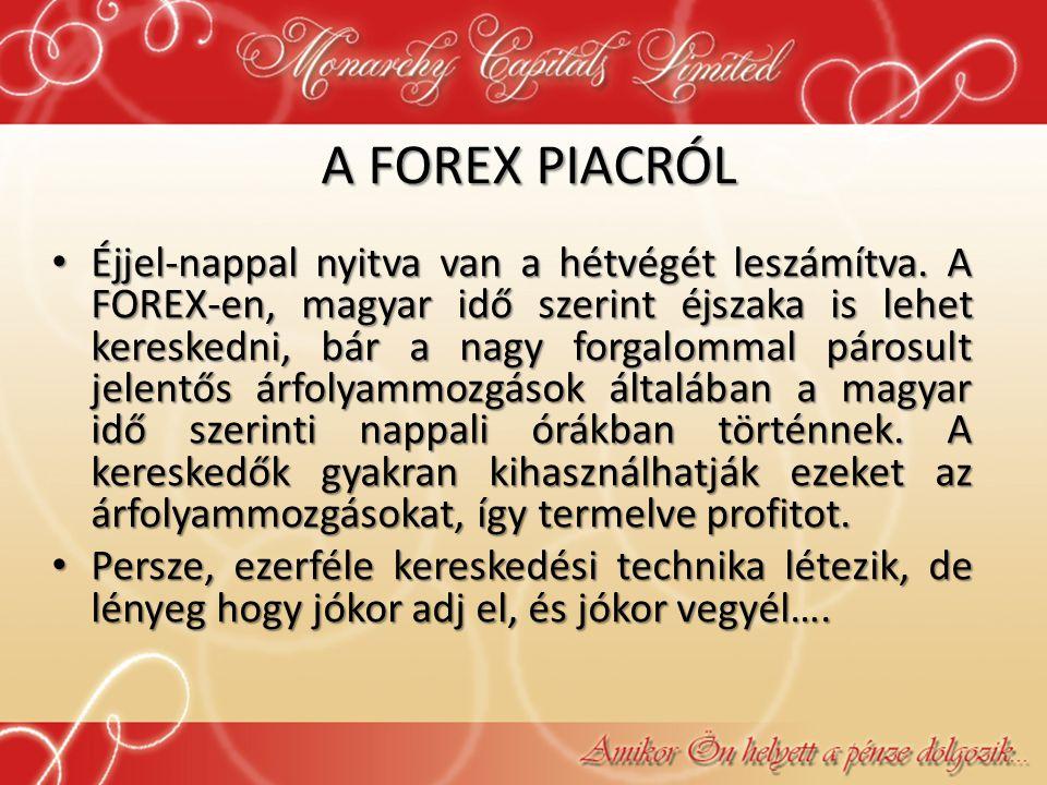 A FOREX PIACRÓL • Éjjel-nappal nyitva van a hétvégét leszámítva. A FOREX-en, magyar idő szerint éjszaka is lehet kereskedni, bár a nagy forgalommal pá