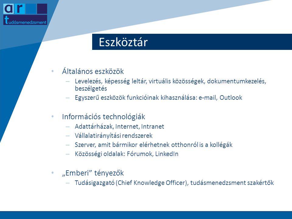 Gyakorlatban • Az ARTudásmenedzsment stratégiája – Új kollégák betanításának része – Napi gyakorlat  Napi rutinná vált – Ösztönzés – Jól működő gyakorlat lett: egyértelműen látni eredményét • Használt eszközök – Oktatásmenedzsment / E-learning rendszer: CourseMill – Folyamatmenedzsment rendszer: RedMine – Egyéb: Outlook naptár, Excel táblázat, más keretrendszerek, tananyagok, tábla – Közösség: Blog, Facebook, szakértői tevékenység, Konferenciák, HR Portál