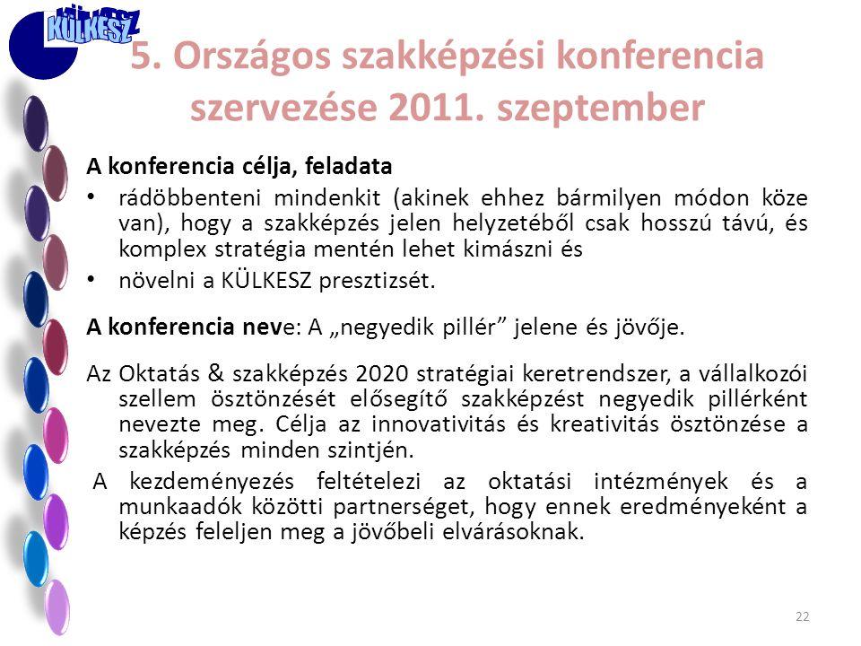 5. Országos szakképzési konferencia szervezése 2011. szeptember A konferencia célja, feladata • rádöbbenteni mindenkit (akinek ehhez bármilyen módon k