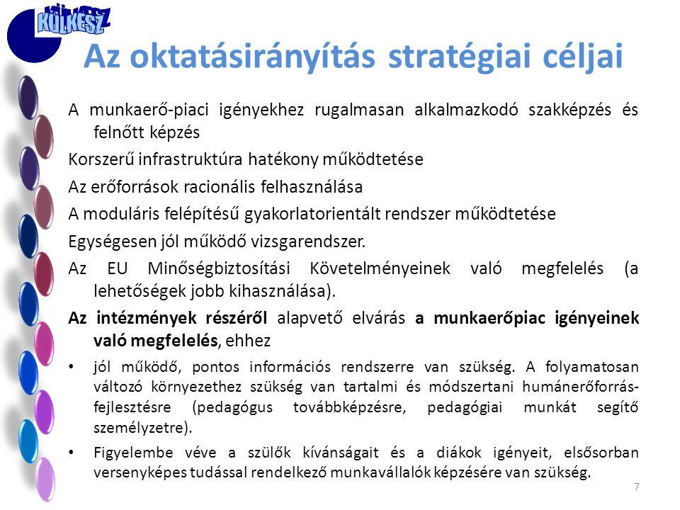Az oktatásirányítás stratégiai céljai A munkaerő-piaci igényekhez rugalmasan alkalmazkodó szakképzés és felnőtt képzés Korszerű infrastruktúra hatékon