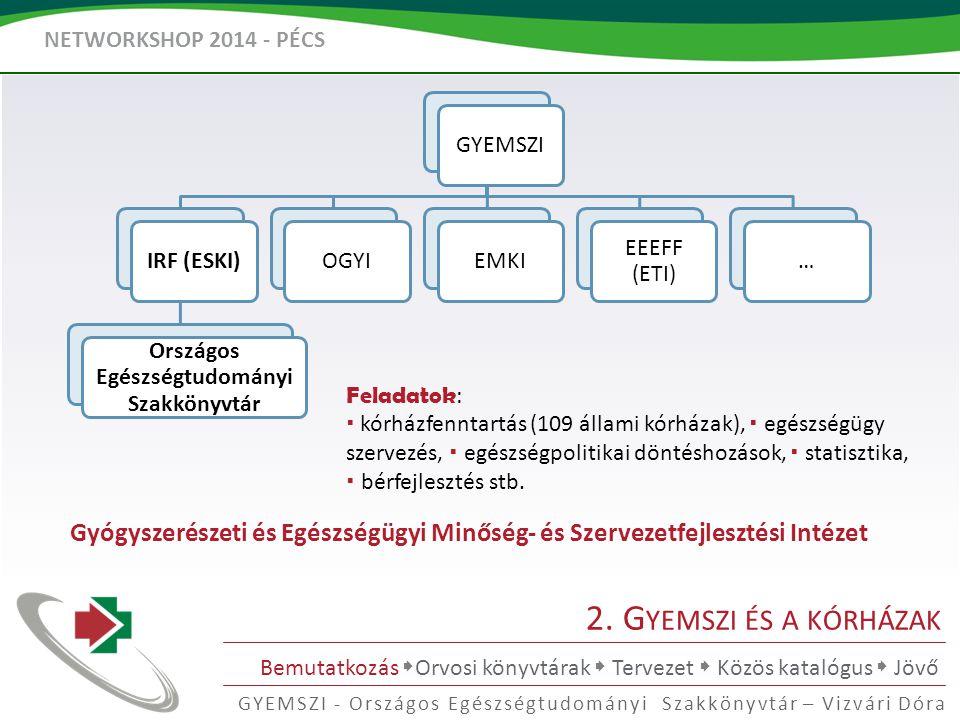 NETWORKSHOP 2014 - PÉCS GYEMSZI - Országos Egészségtudományi Szakkönyvtár – Vizvári Dóra 3.