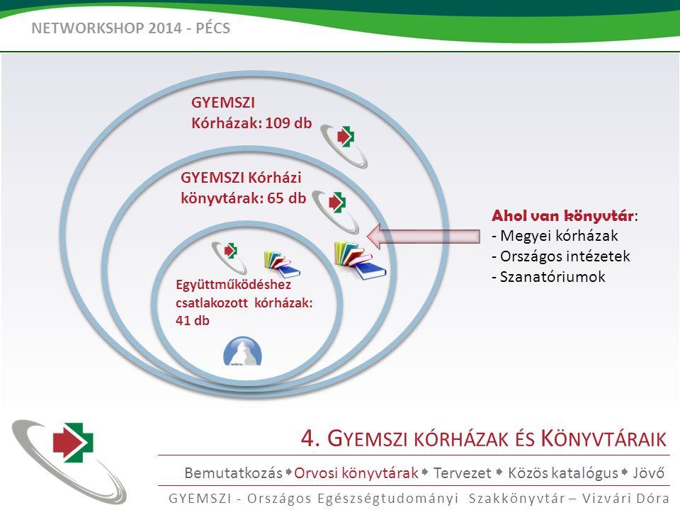 NETWORKSHOP 2014 - PÉCS GYEMSZI - Országos Egészségtudományi Szakkönyvtár – Vizvári Dóra 4.