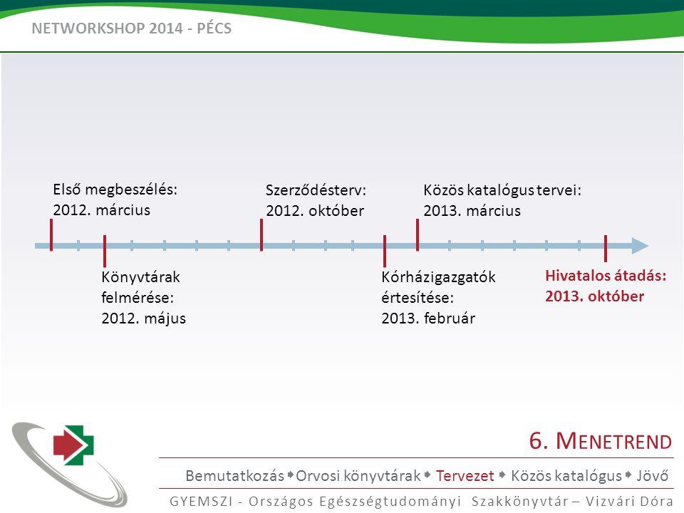 NETWORKSHOP 2014 - PÉCS GYEMSZI - Országos Egészségtudományi Szakkönyvtár – Vizvári Dóra 6. M ENETREND Bemutatkozás  Orvosi könyvtárak  Tervezet  K