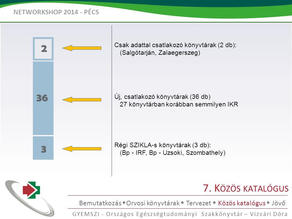 NETWORKSHOP 2014 - PÉCS GYEMSZI - Országos Egészségtudományi Szakkönyvtár – Vizvári Dóra 8.