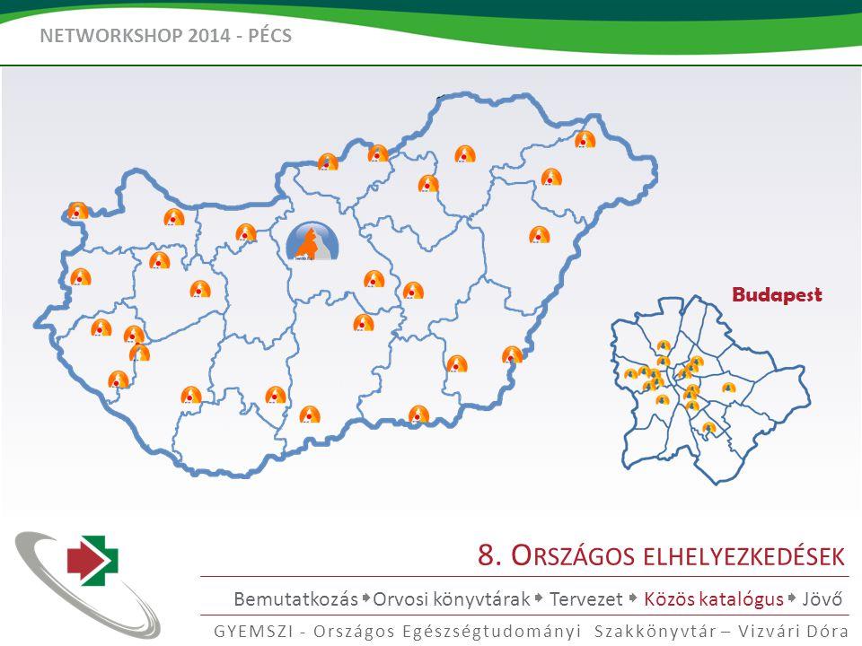 NETWORKSHOP 2014 - PÉCS GYEMSZI - Országos Egészségtudományi Szakkönyvtár – Vizvári Dóra 8. O RSZÁGOS ELHELYEZKEDÉSEK Bemutatkozás  Orvosi könyvtárak