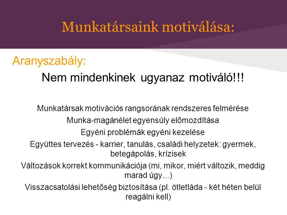 Munkatársaink motiválása: Aranyszabály: Nem mindenkinek ugyanaz motiváló!!! Munkatársak motivációs rangsorának rendszeres felmérése Munka-magánélet eg