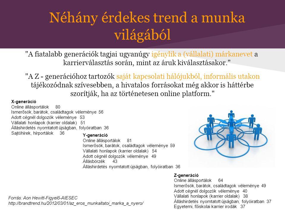 Magyar felmérés summája: A családbarát működés mérhető hatékonysági mutatóinak legtöbbje a dolgozók elégedettségéből és elkötelezettségéből vezethető le.