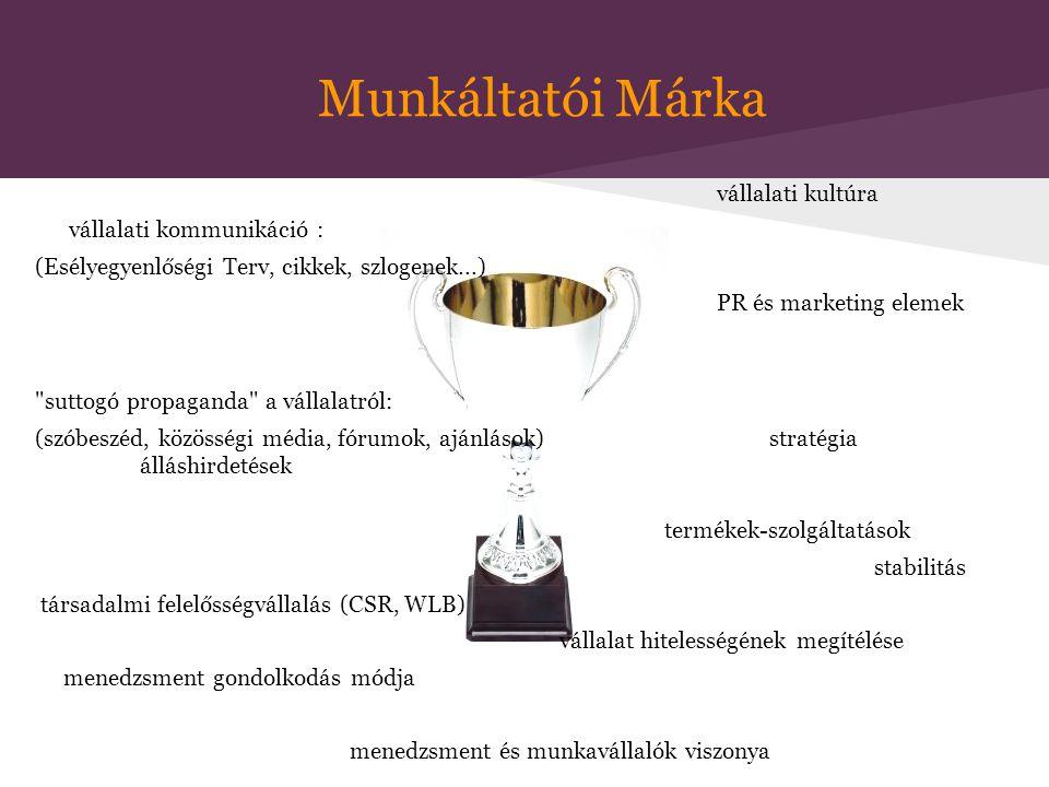 Munkáltatói Márka vállalati kultúra vállalati kommunikáció : (Esélyegyenlőségi Terv, cikkek, szlogenek...) PR és marketing elemek