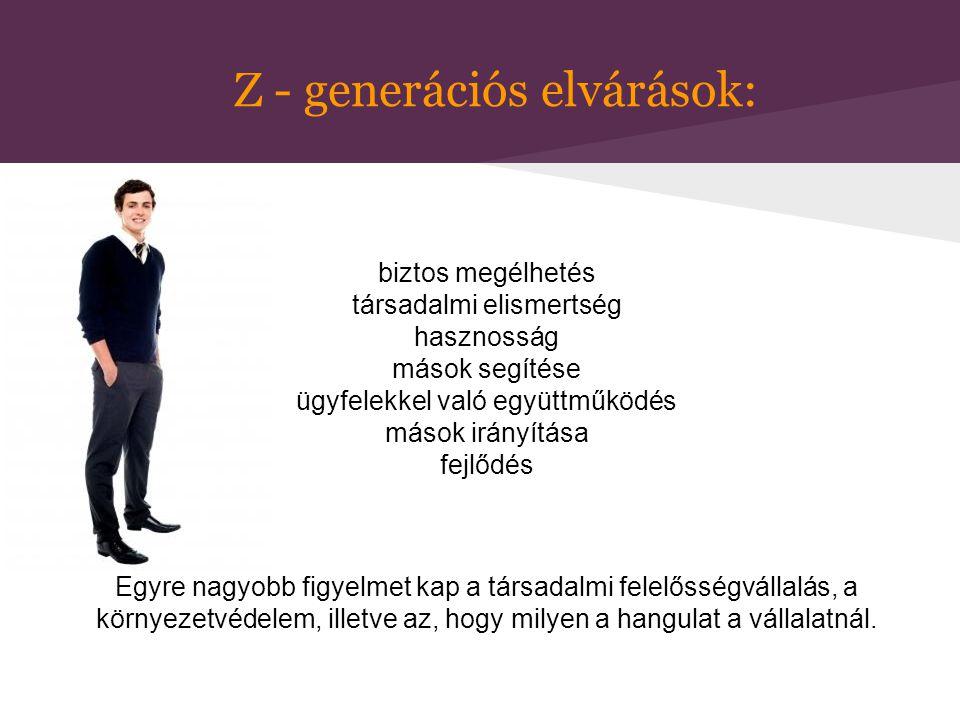 Z - generációs elvárások: biztos megélhetés társadalmi elismertség hasznosság mások segítése ügyfelekkel való együttműködés mások irányítása fejlődés