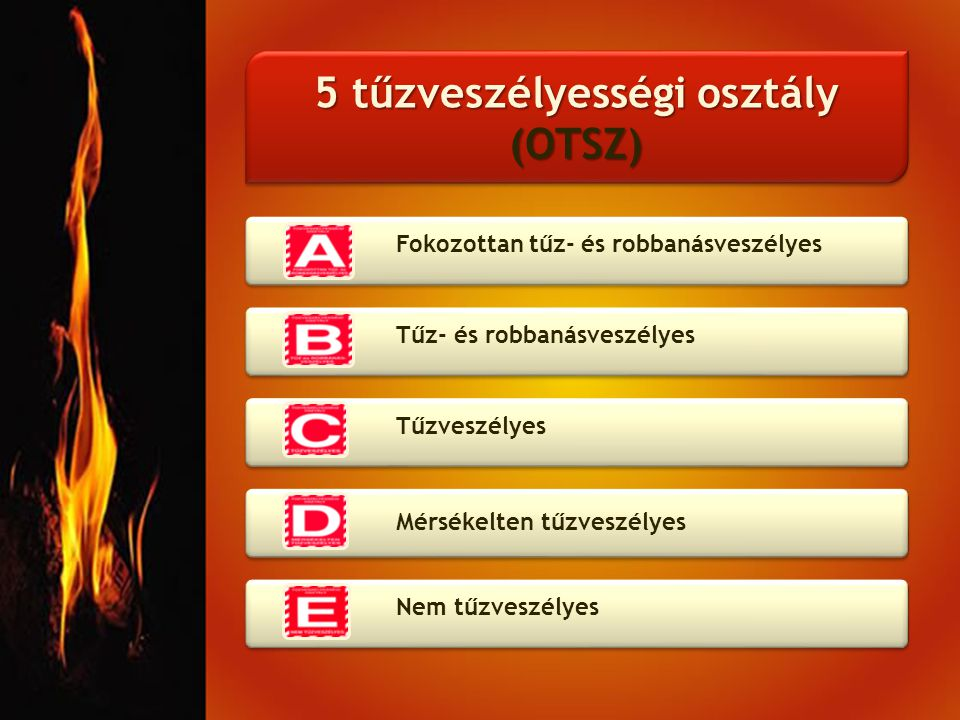Fokozottan tűz- és robbanásveszélyes Tűz- és robbanásveszélyes Tűzveszélyes Mérsékelten tűzveszélyes Nem tűzveszélyes 5 tűzveszélyességi osztály (OTSZ