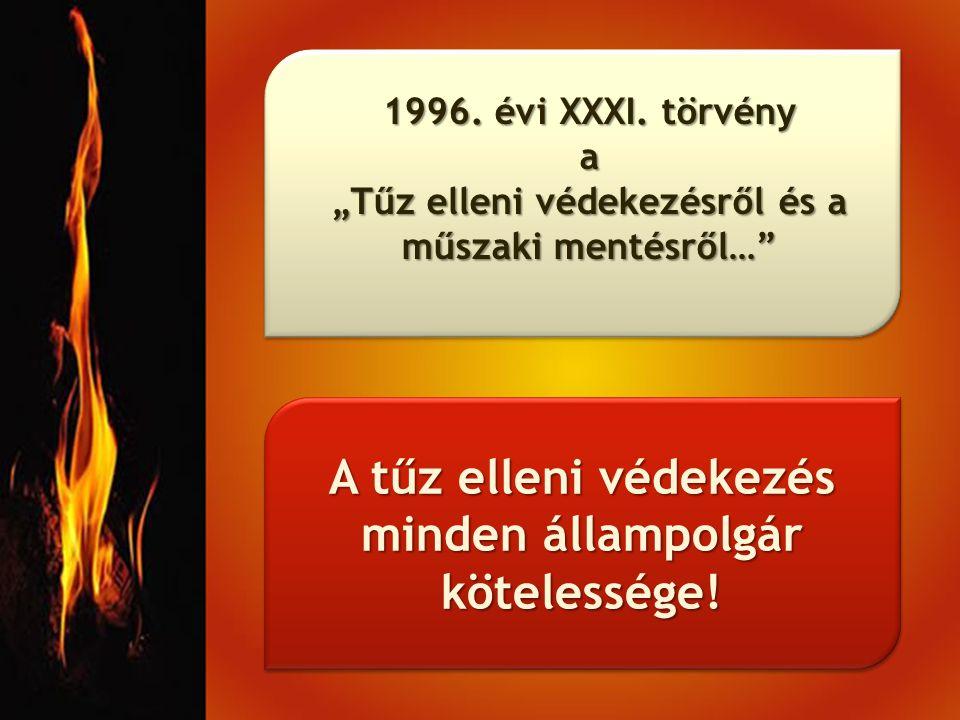 """1996. évi XXXI. törvény a """"Tűz elleni védekezésről és a műszaki mentésről…"""" A tűz elleni védekezés minden állampolgár kötelessége!"""