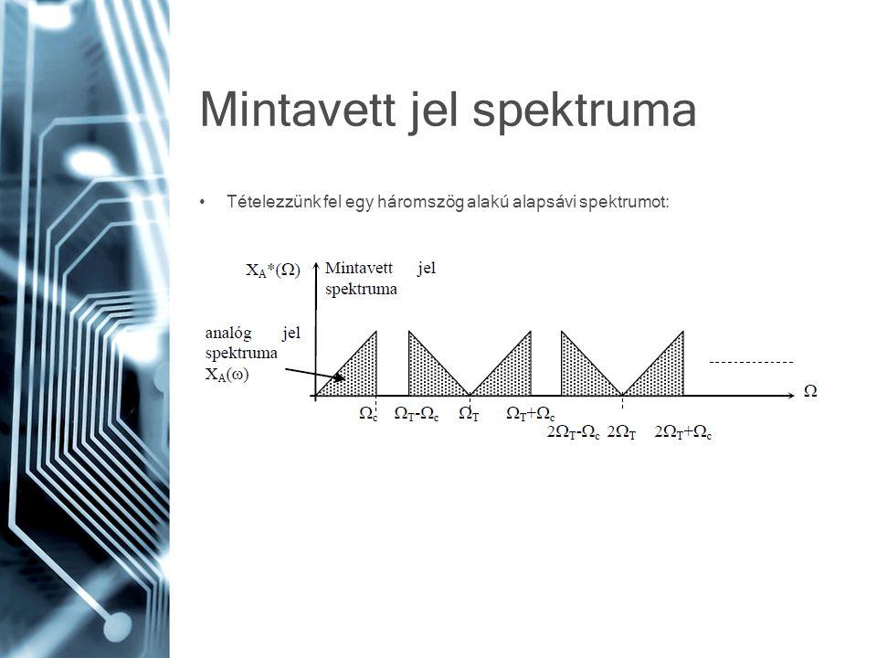 Mintavett jel spektruma • Tételezzünk fel egy háromszög alakú alapsávi spektrumot: