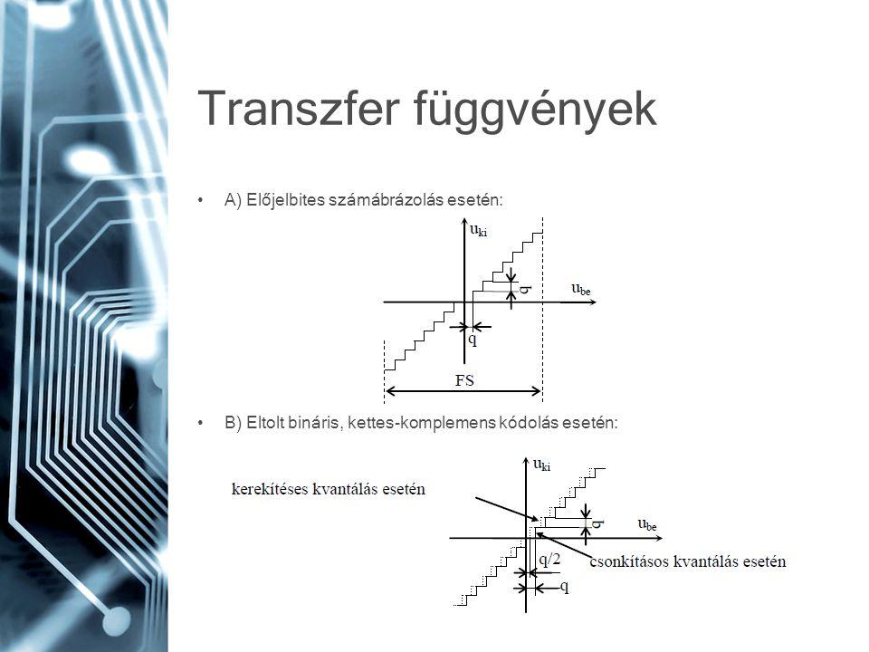 Transzfer függvények • A) Előjelbites számábrázolás esetén: • B) Eltolt bináris, kettes-komplemens kódolás esetén: