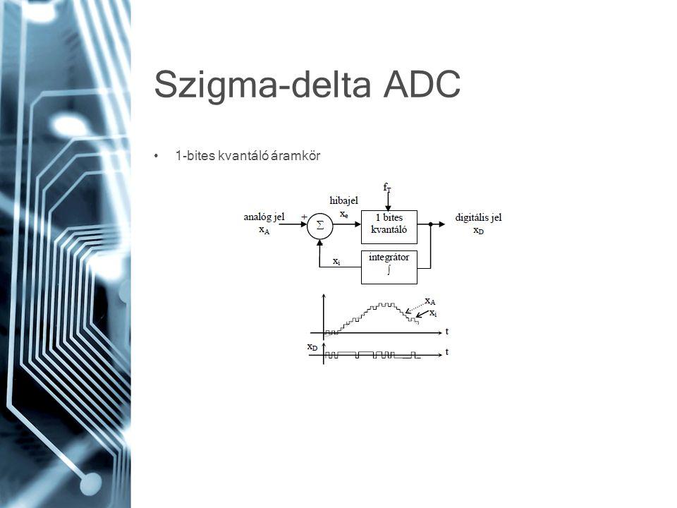 Szigma-delta ADC • 1-bites kvantáló áramkör