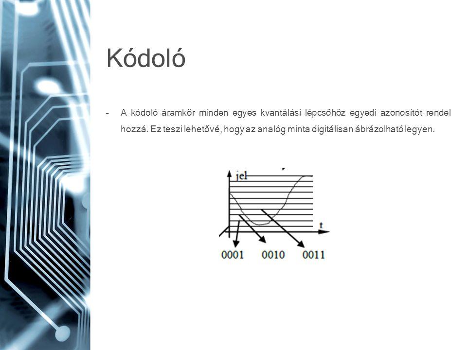 Kódoló –A kódoló áramkör minden egyes kvantálási lépcsőhöz egyedi azonosítót rendel hozzá. Ez teszi lehetővé, hogy az analóg minta digitálisan ábrázol