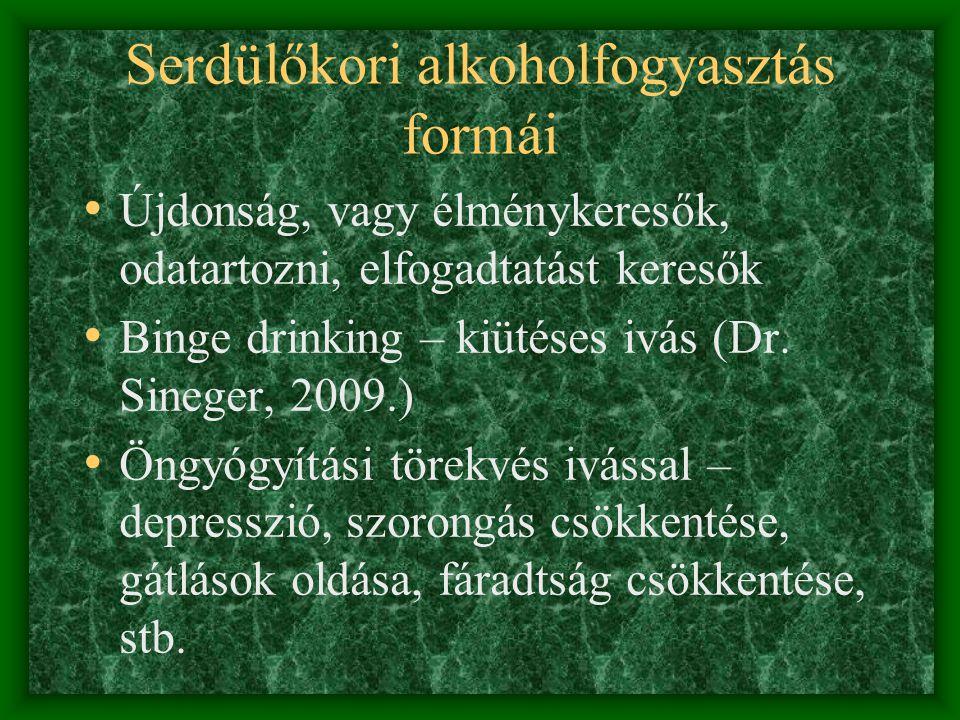 A függőség bio-pszicho-szociális kialakulásának modellje • Genetikai eredet • Függőségre való hajlam, I.,II.enzimdefektus • Rosszul elsült tárgyrepresentáció • Tárgyvesztés • Tárgypótlási kísérlet • Szociális minta • Kortárscsoport húzóereje