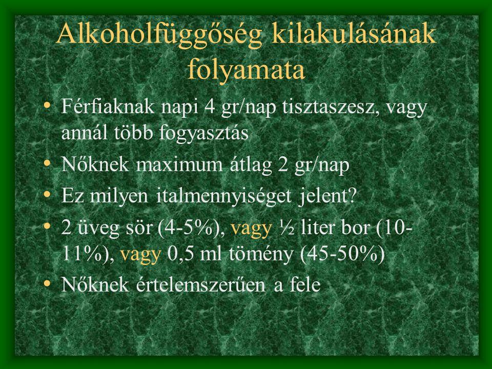 Serdülőkori alkoholfogyasztás formái • Újdonság, vagy élménykeresők, odatartozni, elfogadtatást keresők • Binge drinking – kiütéses ivás (Dr.
