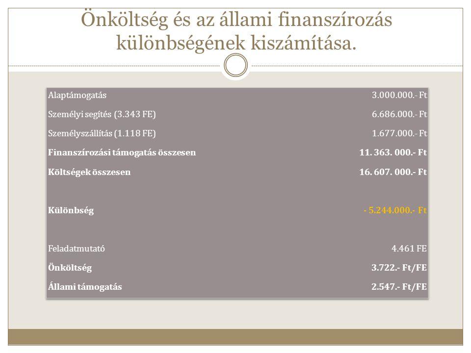 Önköltség és az állami finanszírozás különbségének kiszámítása.