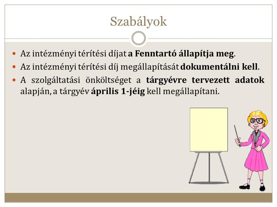 Szabályok  Az intézményi térítési díjat a Fenntartó állapítja meg.