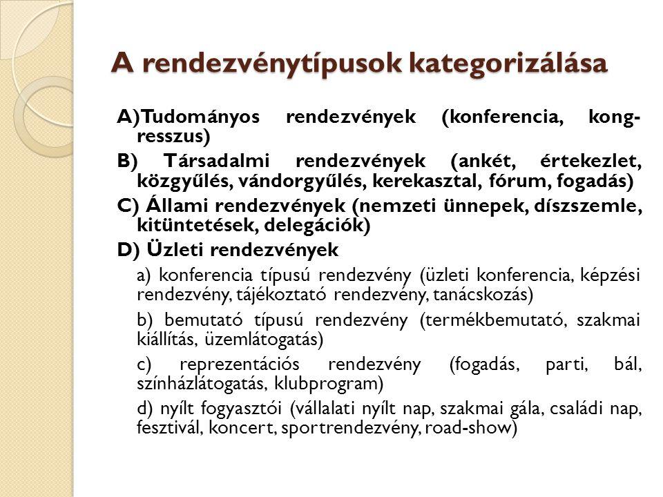 A rendezvénytípusok kategorizálása A)Tudományos rendezvények (konferencia, kong- resszus) B) Társadalmi rendezvények (ankét, értekezlet, közgyűlés, vá