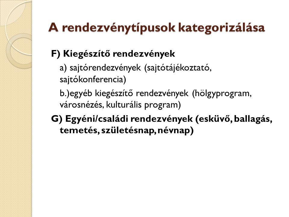 A rendezvénytípusok kategorizálása F) Kiegészítő rendezvények a) sajtórendezvények (sajtótájékoztató, sajtókonferencia) b.)egyéb kiegészítő rendezvény