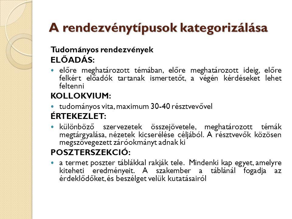 A rendezvénytípusok kategorizálása Tudományos rendezvények ELŐADÁS:  előre meghatározott témában, előre meghatározott ideig, előre felkért előadók ta