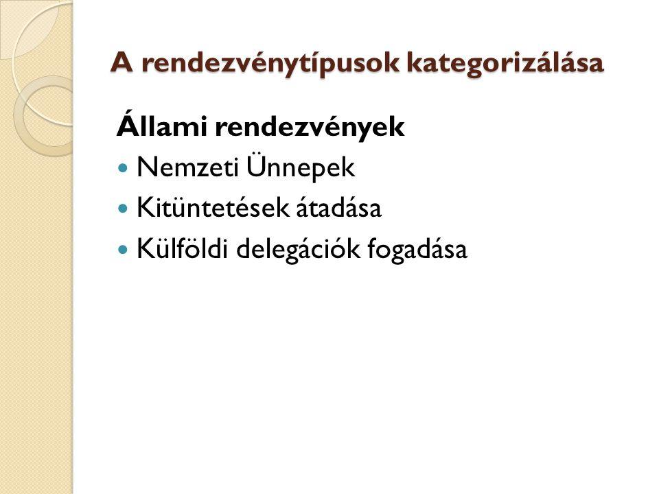 A rendezvénytípusok kategorizálása Állami rendezvények  Nemzeti Ünnepek  Kitüntetések átadása  Külföldi delegációk fogadása