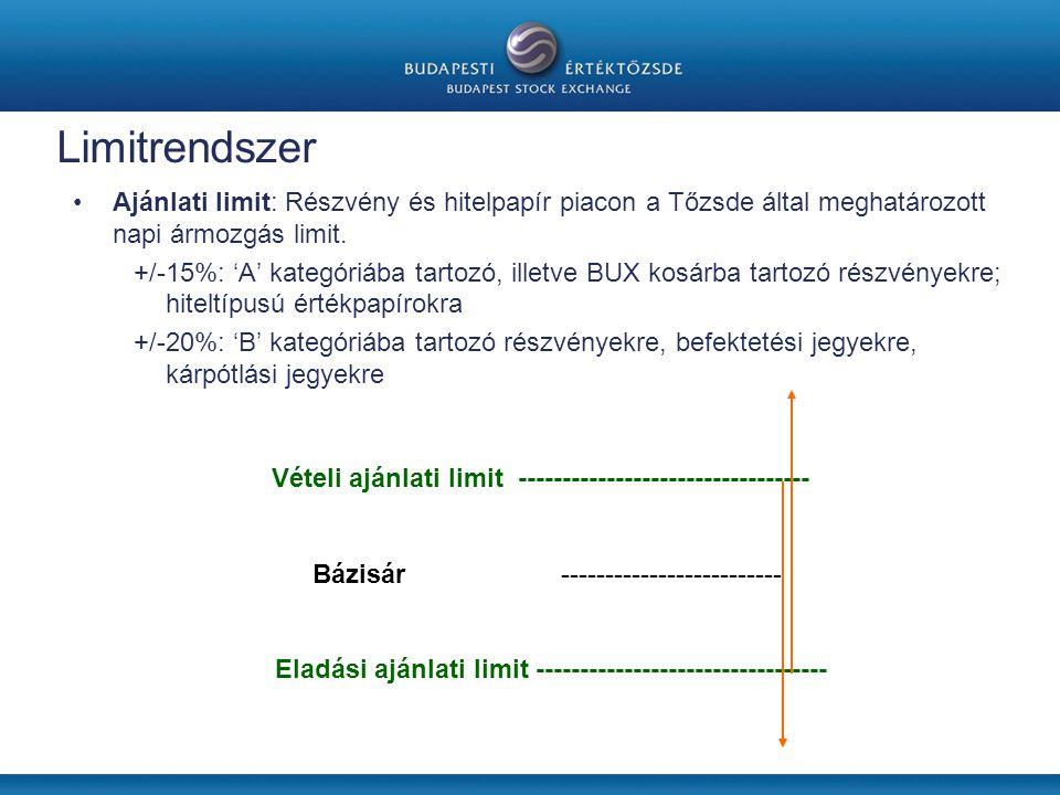 Limitrendszer •Ajánlati limit: Részvény és hitelpapír piacon a Tőzsde által meghatározott napi ármozgás limit.