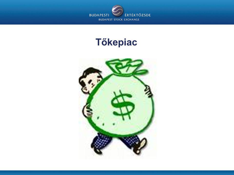 A tőkepiac szerepe •Hatékony tőkeallokáció •Gazdasági folyamatok átláthatóságának biztosítása •Gazdasági tendenciák indikátora A tőzsde ebben a rendszerben a tőkebevonás egyik legfontosabb színtere, ahol a keresleti és a kínálati oldal nyilvános és szabályozott keretek között találkozik egymással.