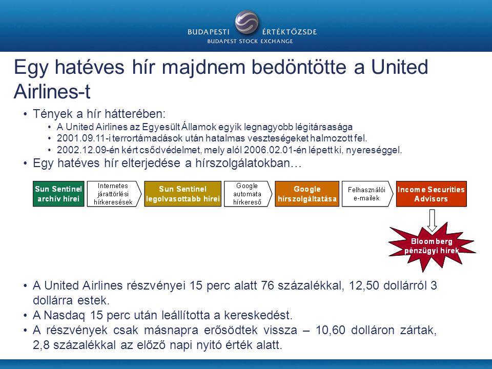 Egy hatéves hír majdnem bedöntötte a United Airlines-t •Tények a hír hátterében: •A United Airlines az Egyesült Államok egyik legnagyobb légitársasága •2001.09.11-i terrortámadások után hatalmas veszteségeket halmozott fel.