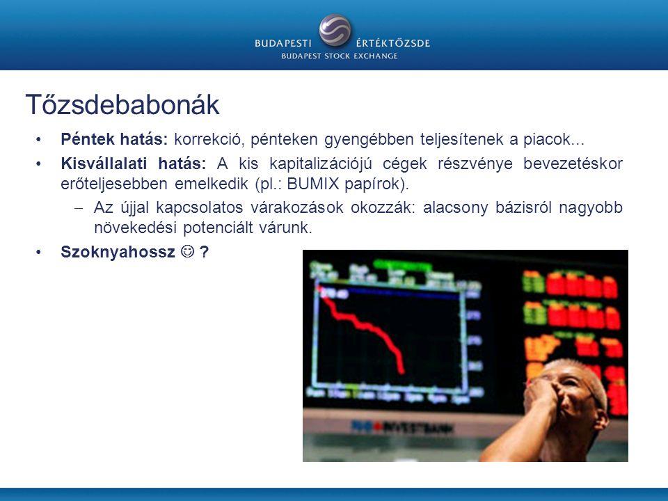 Tőzsdebabonák •Péntek hatás: korrekció, pénteken gyengébben teljesítenek a piacok...