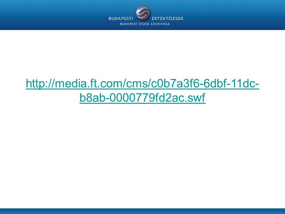http://media.ft.com/cms/c0b7a3f6-6dbf-11dc- b8ab-0000779fd2ac.swf