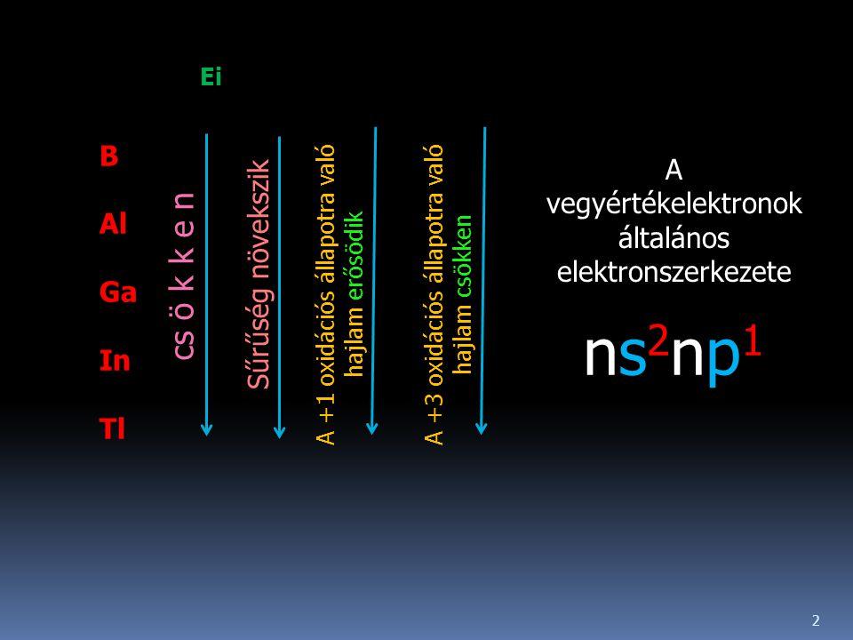 B Al Ga In Tl Ei cs ö k k e n A +1 oxidációs állapotra való hajlam erősödik A vegyértékelektronok általános elektronszerkezete ns2np1ns2np1 2 A +3 oxidációs állapotra való hajlam csökken Sűrűség növekszik