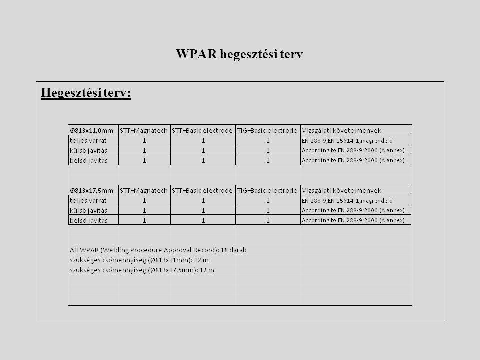 Hegesztési terv: WPAR hegesztési terv