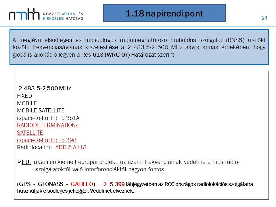 24 1.18 napirendi pont A meglévő elsődleges és másodlagos rádiómeghatározó műholdas szolgálat (RNSS) űr-Föld közötti frekvenciasávjának kiszélesítése