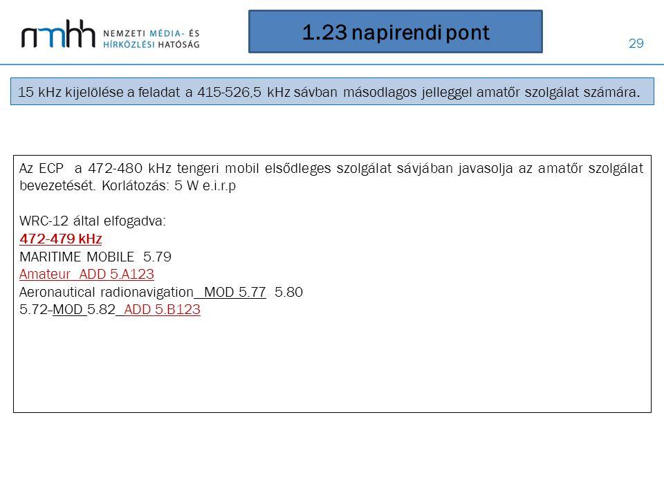 29 1.23 napirendi pont 15 kHz kijelölése a feladat a 415-526,5 kHz sávban másodlagos jelleggel amatőr szolgálat számára. Az ECP a 472-480 kHz tengeri