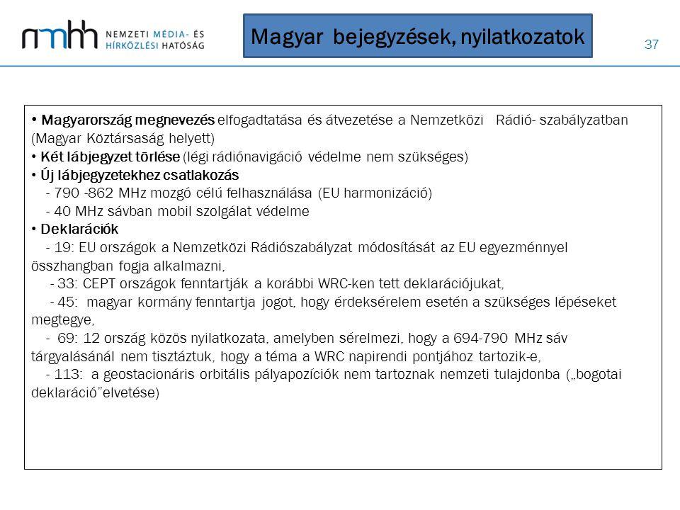 37 Magyar bejegyzések, nyilatkozatok • Magyarország megnevezés elfogadtatása és átvezetése a Nemzetközi Rádió- szabályzatban (Magyar Köztársaság helye