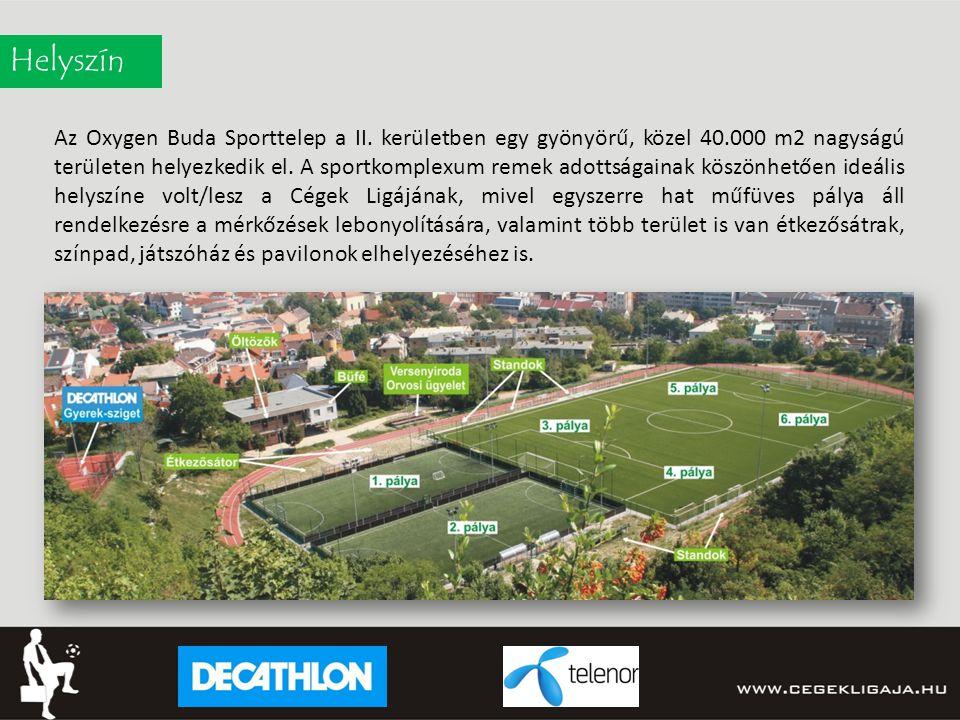 Helyszín Az Oxygen Buda Sporttelep a II.