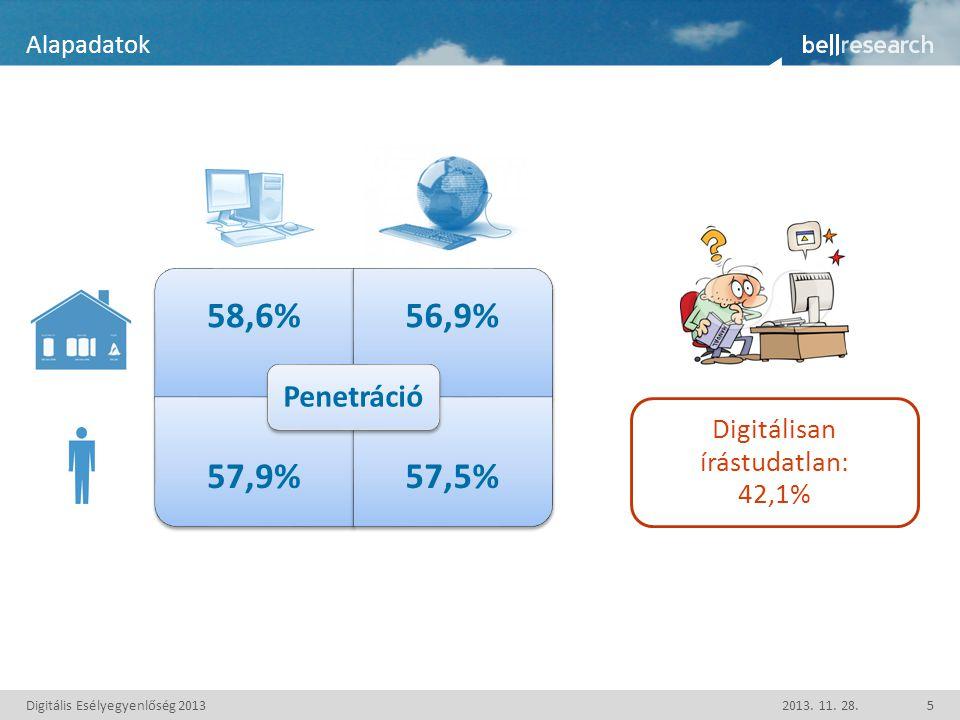 Fizetési formák | használat A tesztelők számára a bankkártyás fizetés kézenfekvő, mindennapos és a leginkább preferált fizetési mód.
