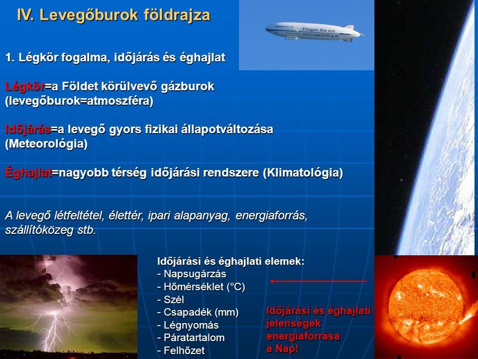IV. Levegőburok földrajza 1. Légkör fogalma, időjárás és éghajlat Légkör=a Földet körülvevő gázburok (levegőburok=atmoszféra) Időjárás=a levegő gyors