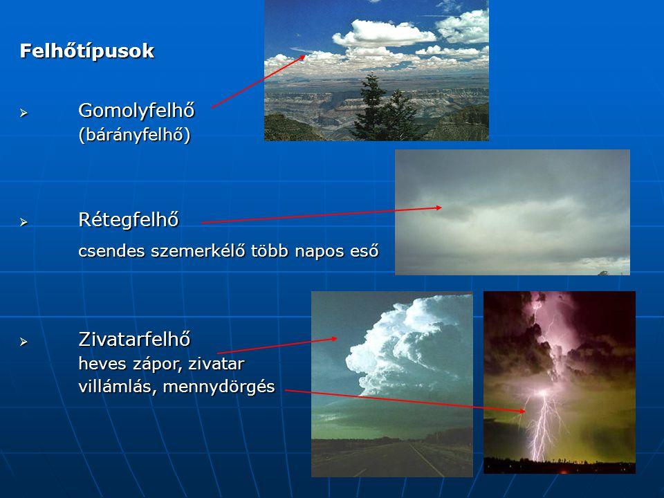 Felhőtípusok  Gomolyfelhő (bárányfelhő)  Rétegfelhő csendes szemerkélő több napos eső  Zivatarfelhő heves zápor, zivatar villámlás, mennydörgés