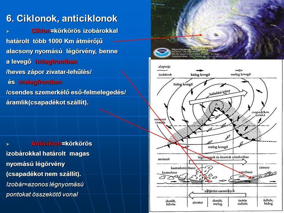 6. Ciklonok, anticiklonok  Ciklon=körkörös izobárokkal határolt több 1000 Km átmérőjű alacsony nyomású légörvény, benne a levegő hidegfrontban /heves