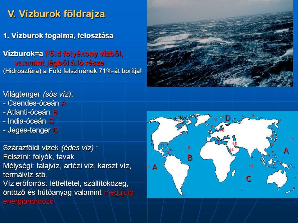 V. Vízburok földrajza 1. Vízburok fogalma, felosztása Vízburok=a Föld folyékony vízből, valamint jégből álló része (Hidroszféra) a Föld felszínének 71