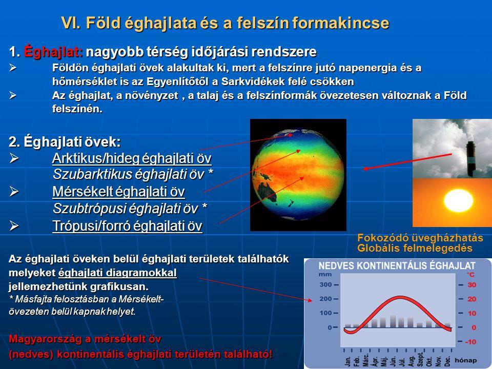 Fokozódó üvegházhatás Globális felmelegedés 1. Éghajlat: nagyobb térség időjárási rendszere  Földön éghajlati övek alakultak ki, mert a felszínre jut