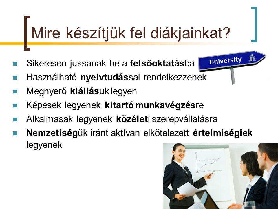 Mire készítjük fel diákjainkat?  Sikeresen jussanak be a felsőoktatásba  Használható nyelvtudással rendelkezzenek  Megnyerő kiállásuk legyen  Képe