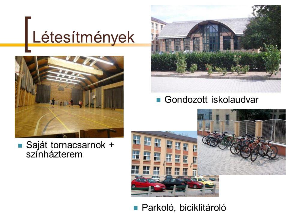 Létesítmények  Saját tornacsarnok + színházterem  Parkoló, biciklitároló  Gondozott iskolaudvar