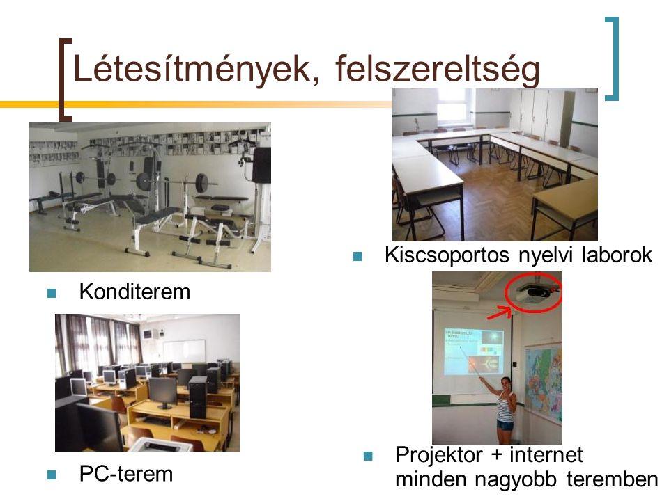 Létesítmények, felszereltség  Konditerem  Kiscsoportos nyelvi laborok  PC-terem  Projektor + internet minden nagyobb teremben